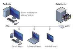 workstation-solutionp-diagram